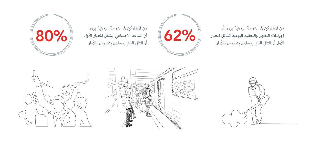 Article graphic arabic