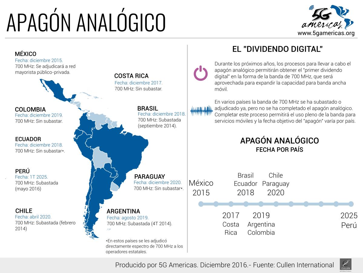 Imagen - Infografía México IoT 2015