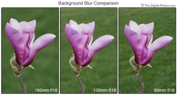Image result for high focal length blur
