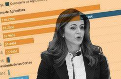 INVESTIGACIÓN   Silvia Clemente dio más de 400.000 euros en contratos públicos al responsable de las obras en la casa de su marido