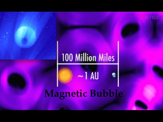 NASA Confirms | Magnetic Space Bubble in Solar System  Sddefault