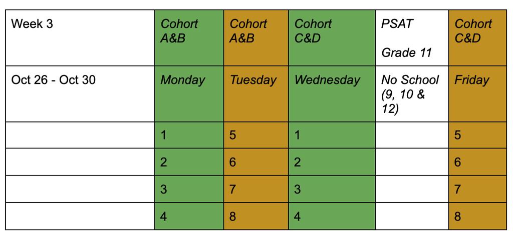 October 26 - 30 Cohort Schedule