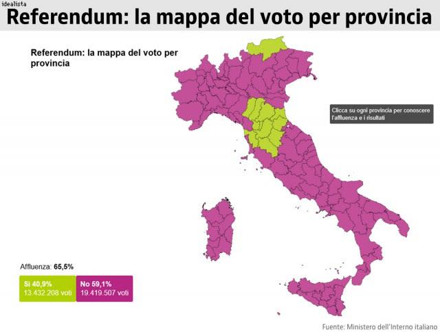Immagine  - Referendum, vince il no: dalla politica al mercato immobiliare, cosa ci aspetta