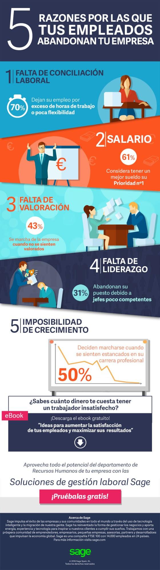 5 razones por los que los trabajadores abandonan tu empresa