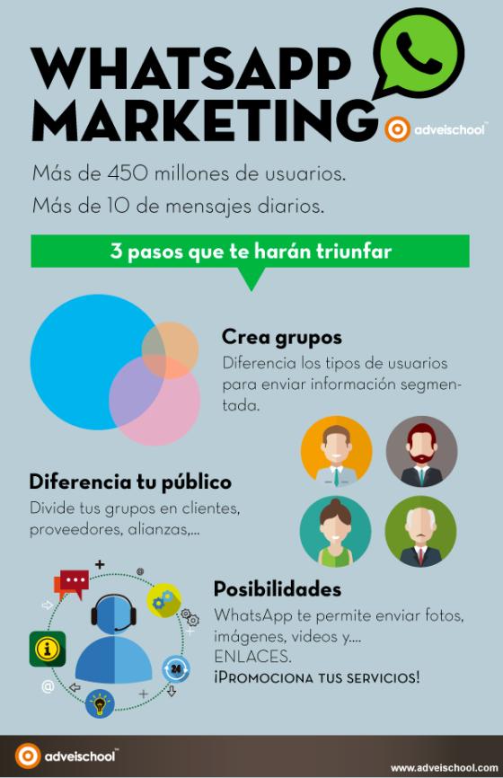 WhatApp Marketing
