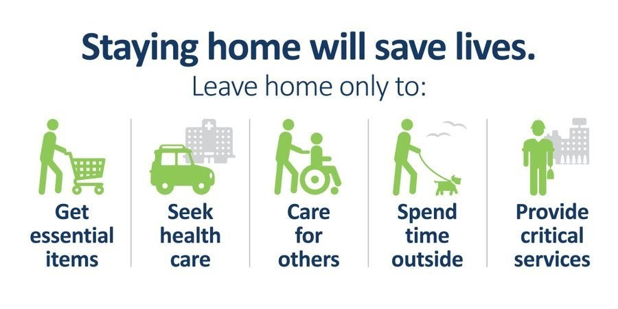 staying home will save lives image