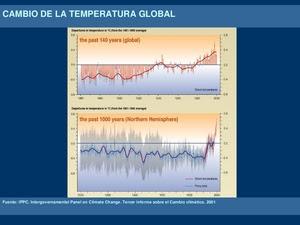 Cambio de la temperatura global