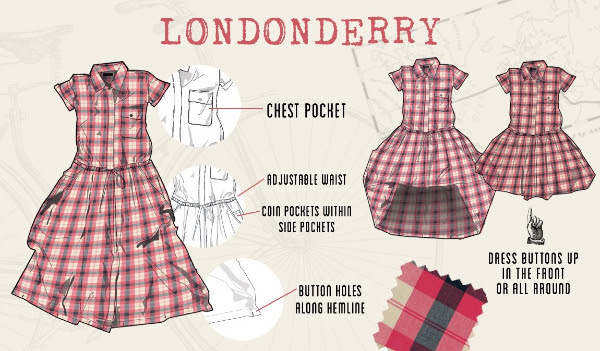 Londonderry Collection