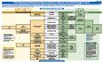 thumbnail of page 1 of binational immunization resource