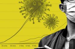 El coronavirus: cinco gráficos que explican la evolución de Covid-19