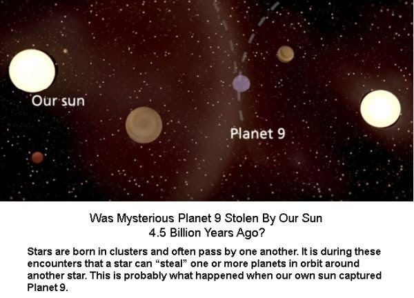 Planet 9 Exoplanet -2