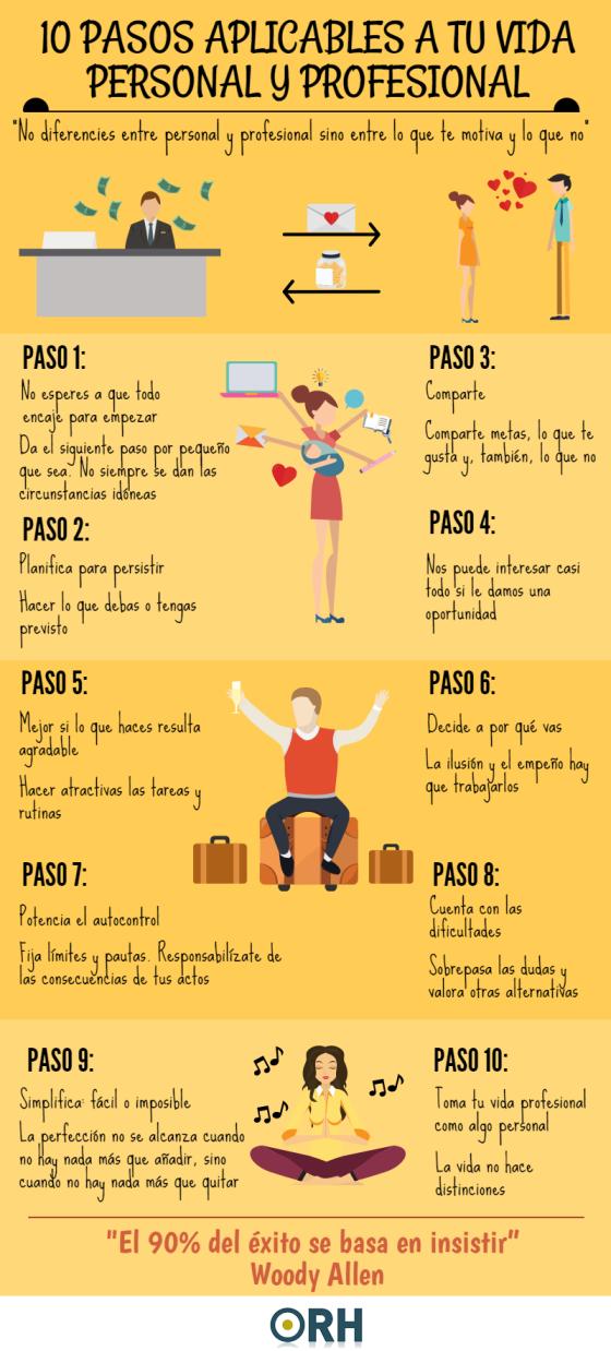 10 pasos aplicables a tu vida personal y profesional