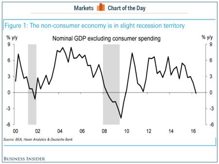 não-consumidor-economia