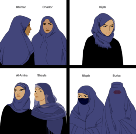 women-head-coverings