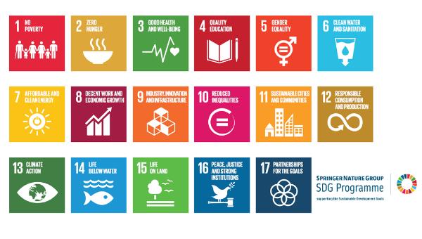 SDG Infographics