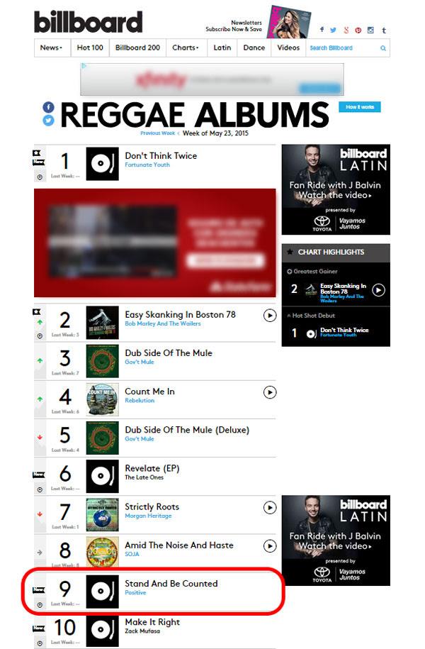 Billboard Reggae Albums Chart 05-23-2015