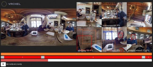 360°VRコンテンツの解析イメージ