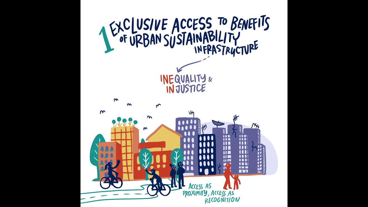 Exclusive Access to Benefits of Urban Sustainability Infrastructure. Driver of urban injustice #1