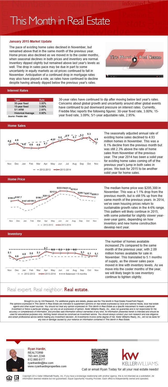 Your monthly update on the most important trends in real estate.