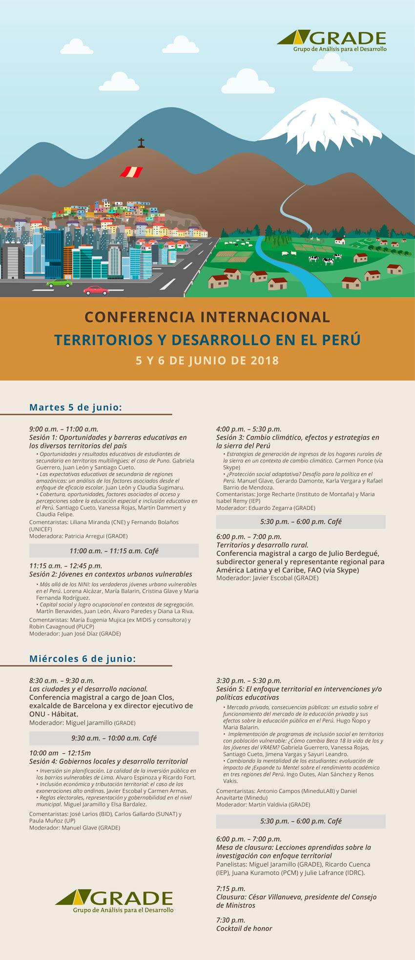 http://www.grade.org.pe/GRADEcoms/territorios/TerritoriosDesarrollo_arteprograma01.jpg