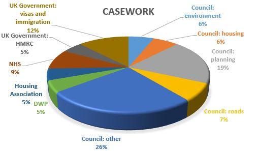 Casework.JPG