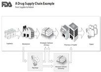 drug shortage image