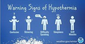 Hypothermia Graphic
