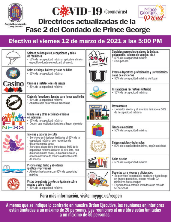 Updated Phase 2 March 12 Spanish