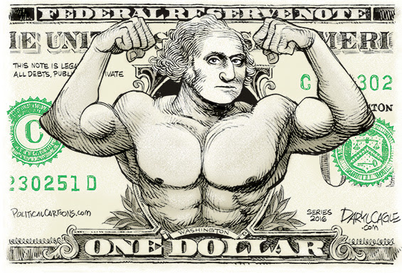 US Dollar Strength