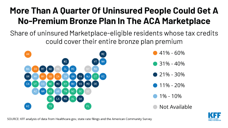 Chart: More Than a Quarter of Uninsured People Could Get a No-Premium Bronze Plan in the ACA Marketplace