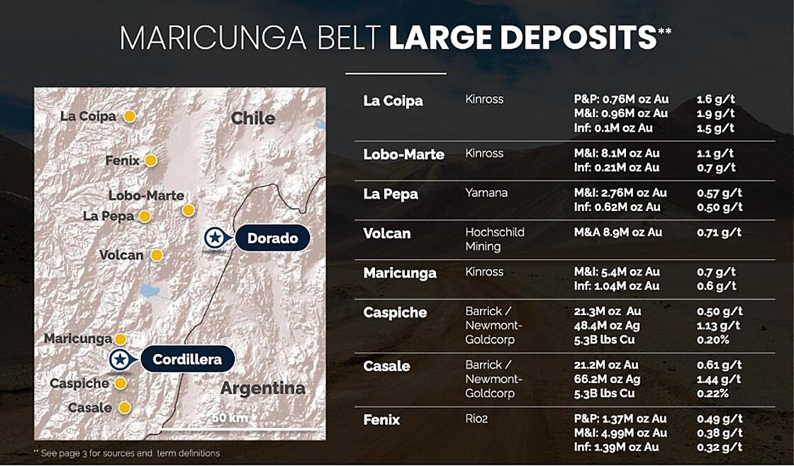 maricunga-belt-large-deposits