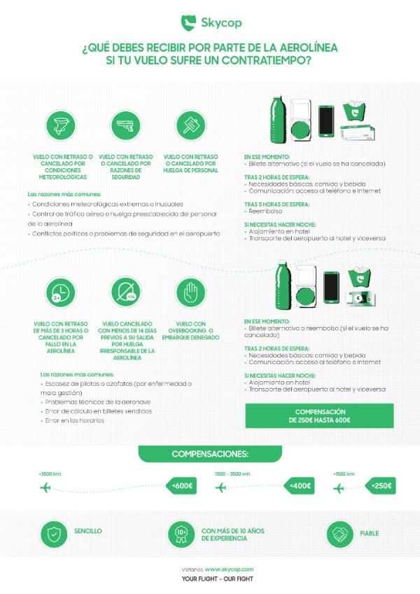 Clic en la imagen para acceder a la infografía a tamaño completo