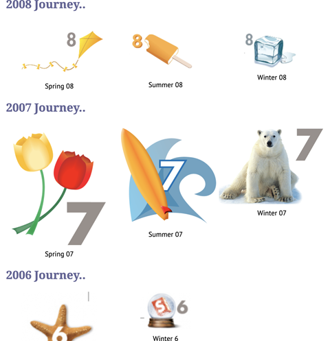 Salesforce logo memory test