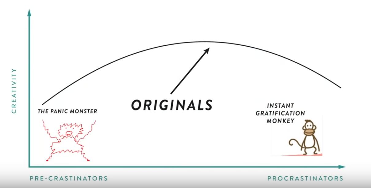 Adam Grant Laffer curve.PNG