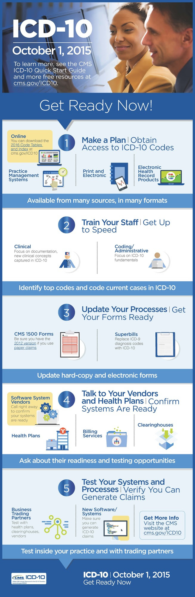 ICD-10 Full Infographic