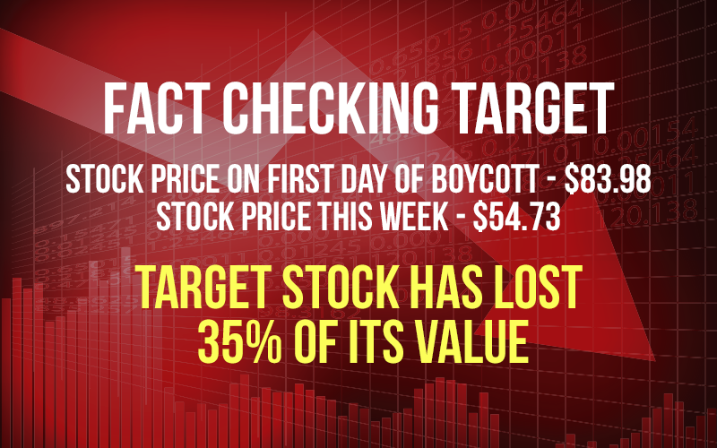 Snopes.com Ignores Fact Checking on Target Boycott Success
