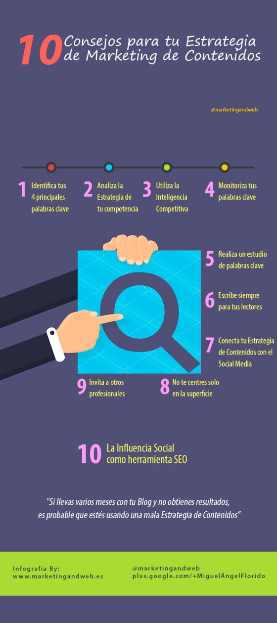 10 consejos para tu estrategia de marketing de contenidos