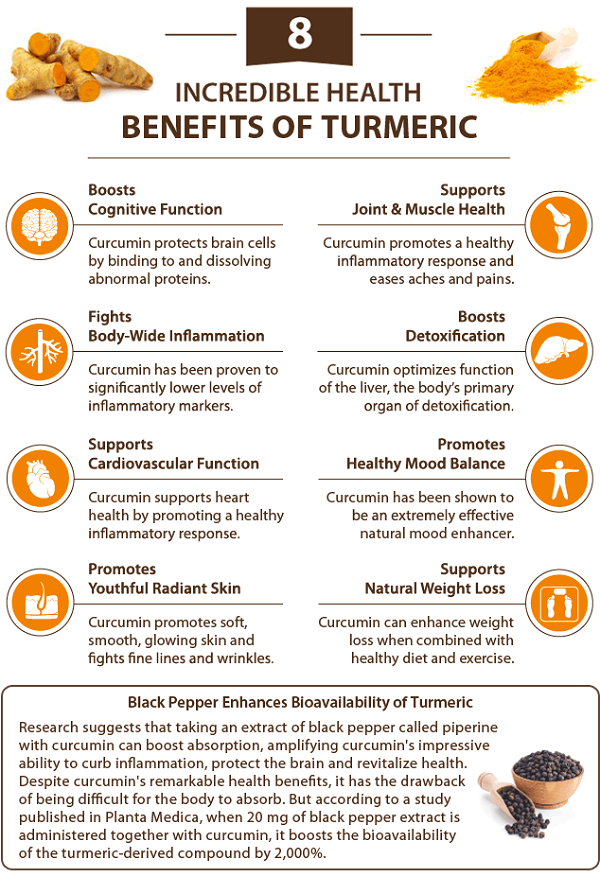 INCREDIBLE HEALTH BENEFITS OF TURMERIC