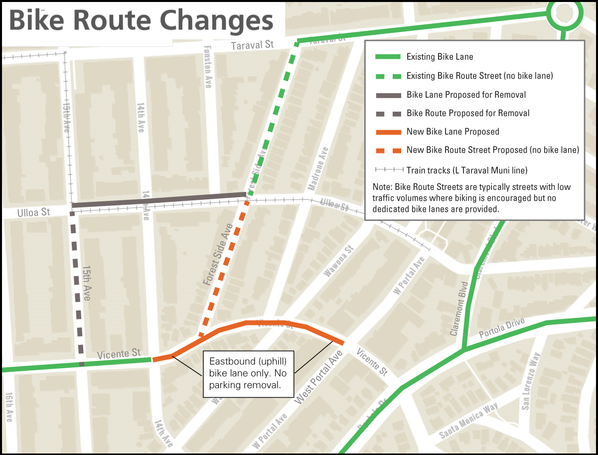 diagram of bike reconfiguration from Ulloa Street to Vicente Street