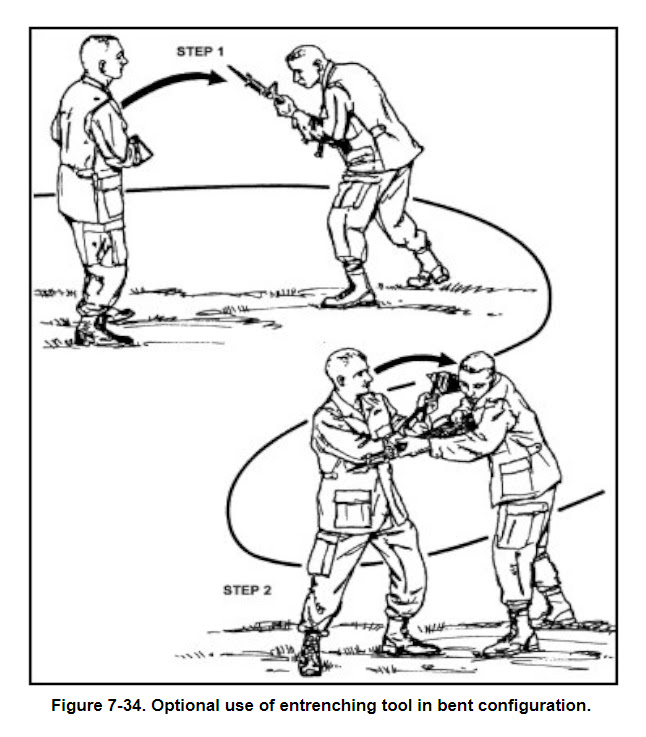 Etool Fighting From The Combatives Manual