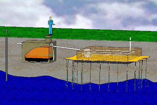 Diagram of gravity drainfield returning wastewater to the water table