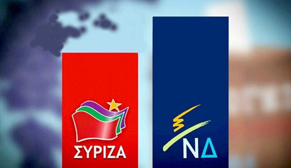ND SYRIZA DHMOSKOPHSH