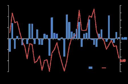 """O Fed """"no caminho da melhoria sustentável"""""""