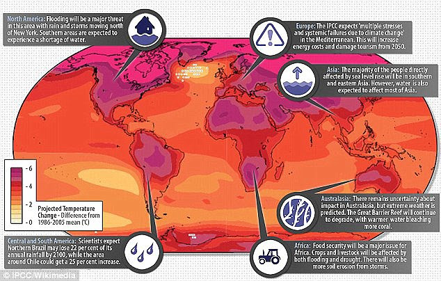 The IPCC has previously warmed that global warming is impacting 'all continents and across the oceans'. This map details some of the predicted affects of climate change in different continents. However the latest study claims that the worst-case scenario is unlikely to take place