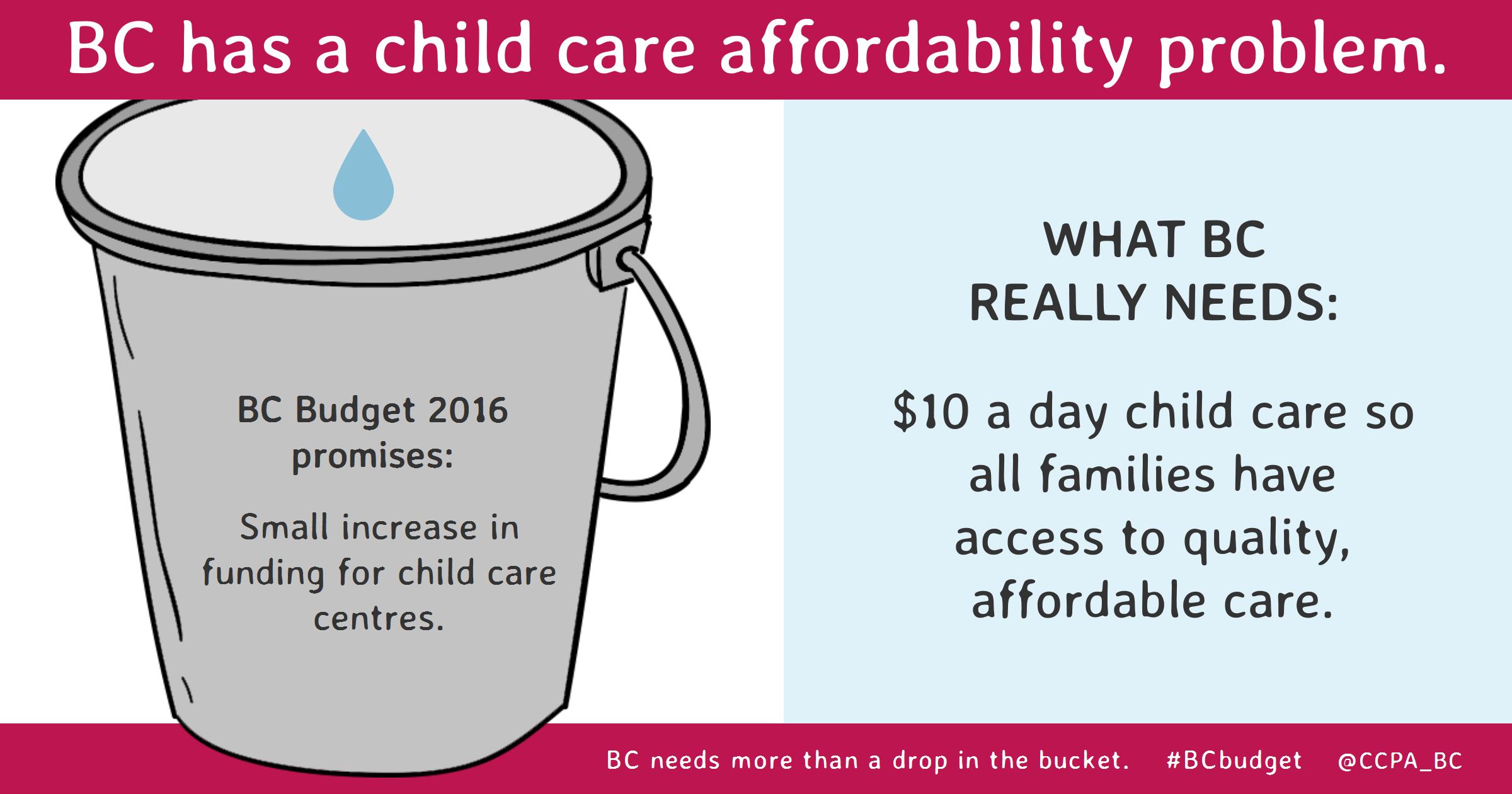 BC Budget 2016 graphic