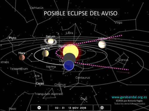 Posible Eclipse del Aviso Yague