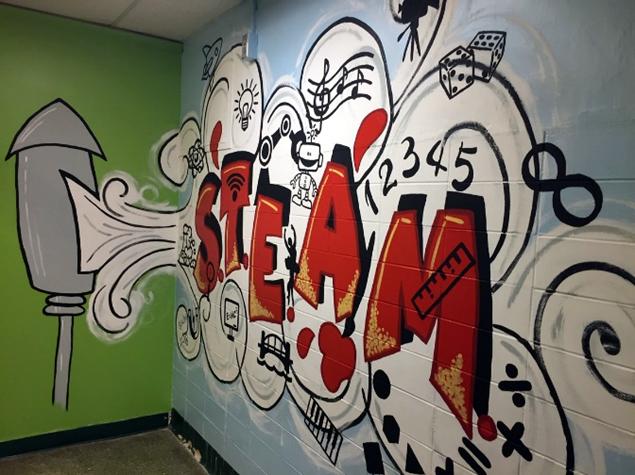STEAM Art on Wall