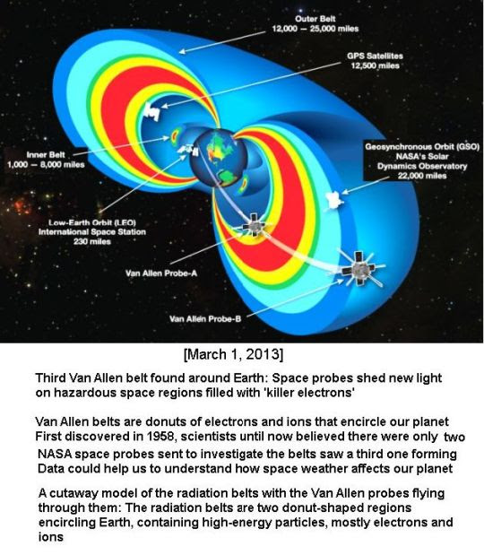 Killer Electrons in Space