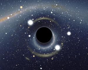 स्याम विवर (Black Hole)