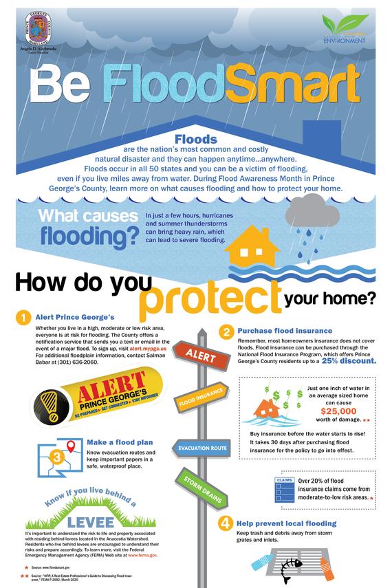 Flood Awareness Month